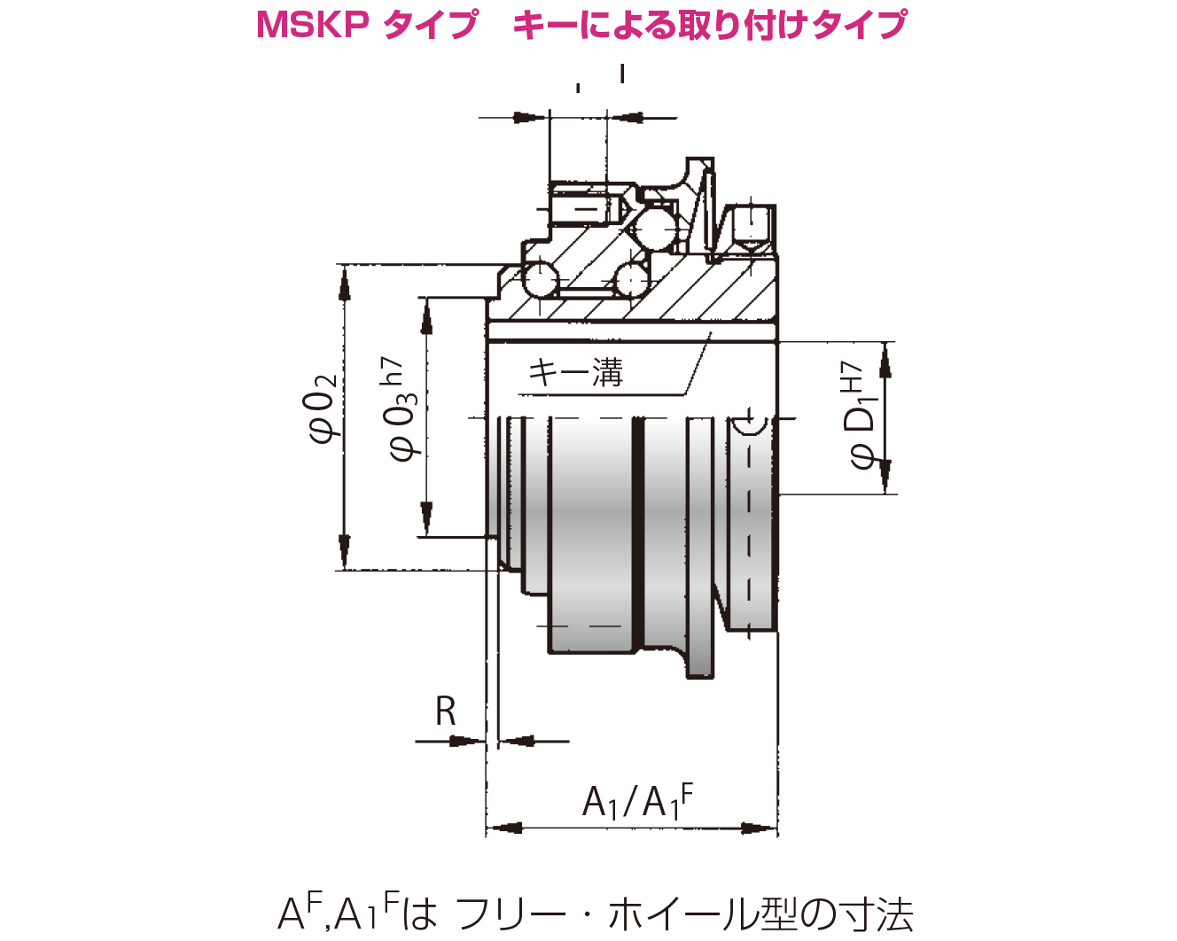 mskPの図面 マイティの安全クラッチトルクリミッタ