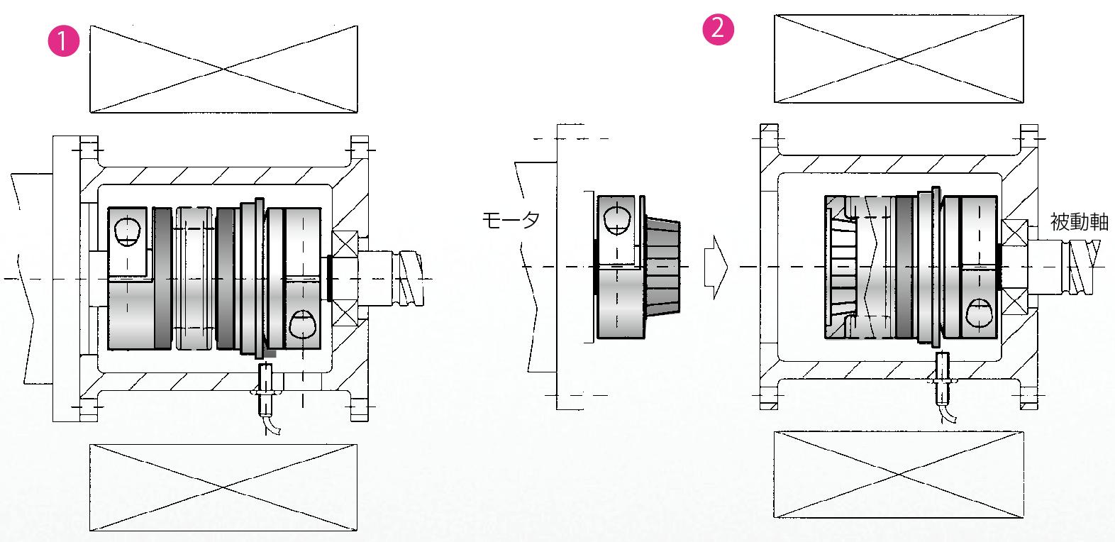 msk5の用途図 マイティの安全クラッチトルクリミッタ