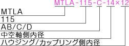 MTLA-115 型式表記