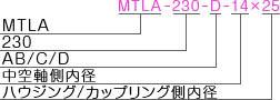 MTLA-230 型式表記