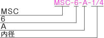 MSC-6-Aタイプ型式表記