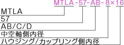 MTLA-57 型式表記