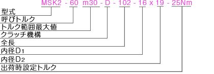 MSK2 型式表記 マイティの安全クラッチトルクリミッタ