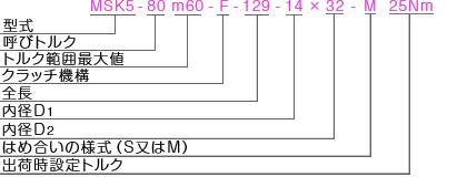 MSK5 対応内径一覧 マイティの安全クラッチトルクリミッタ