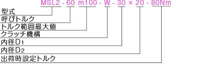 MSL2型式表記 マイティの安全クラッチトルクリミッタ