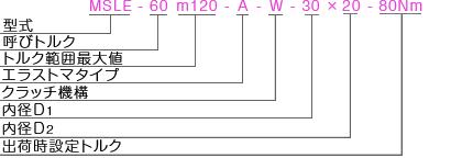 MSLE型式表記 マイティの安全クラッチトルクリミッタ