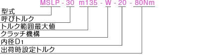 MSLP型式表記 マイティの安全クラッチトルクリミッタ